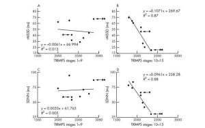 BMJ study HRV