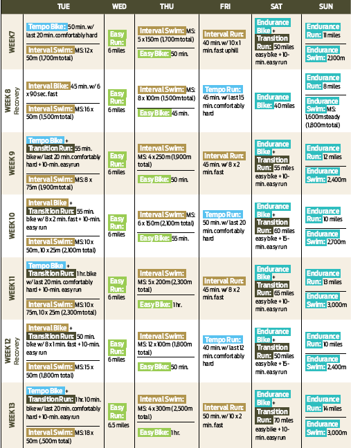 Training plan beginner half ironman training plan for Triathlon training calendar template