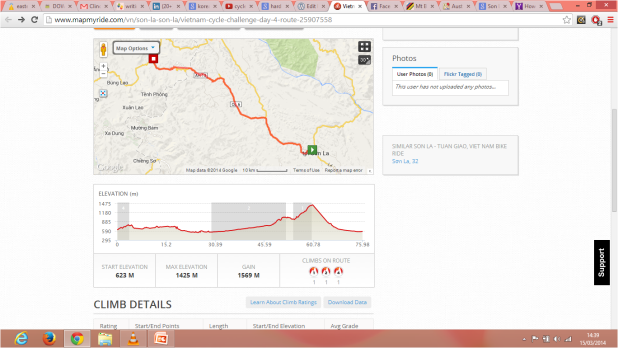 A screenshot of the details at Mapmyride